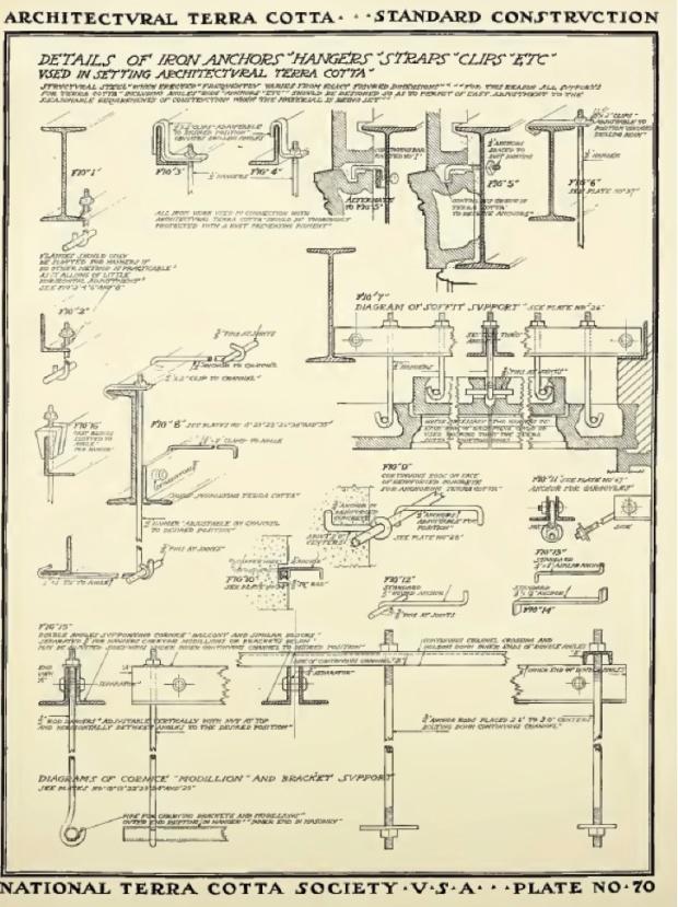 tc-iron-hangers-1914